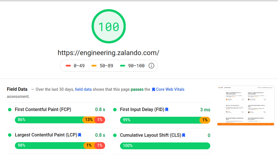 PageSpeed Insights for https://engineering.zalando.com/